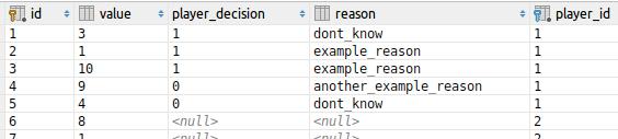otree_decisions_db_table